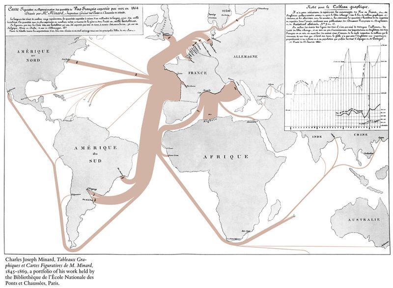 Mapa de exportaciones de vino de Francia 1864